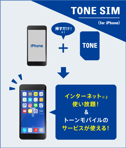 TONE SIM (for iPhone)