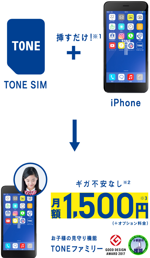 TONE SIM (for iPhone)| トー...